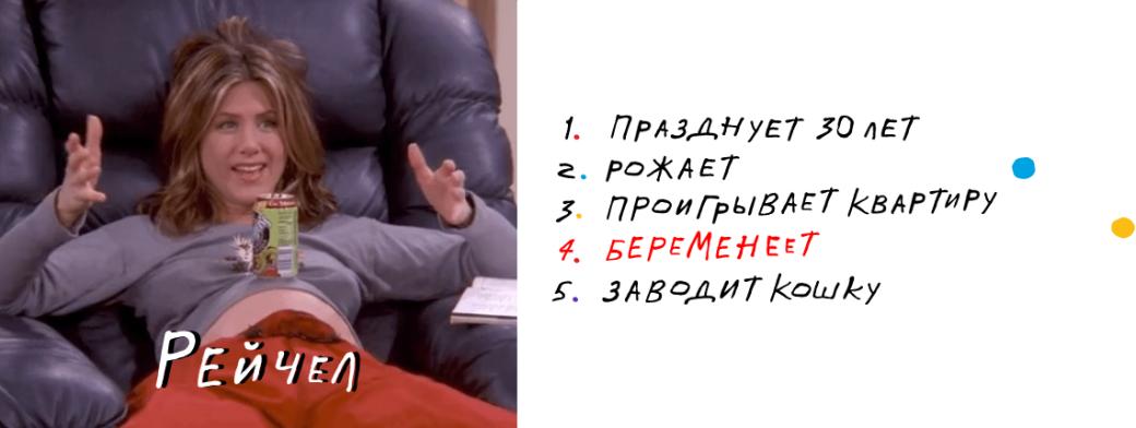 «Яндекс» определил самые яркие моменты в «Друзьях» по поисковым запросам