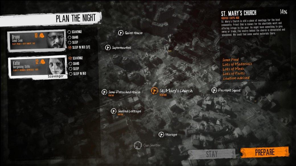 Рецензия на This War of Mine