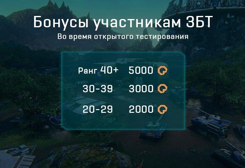 Стартовало открытое тестирование русской версии PlanetSide 2