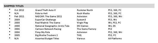Очередной сотрудник Rockstar раскрыл дату выхода GTA V