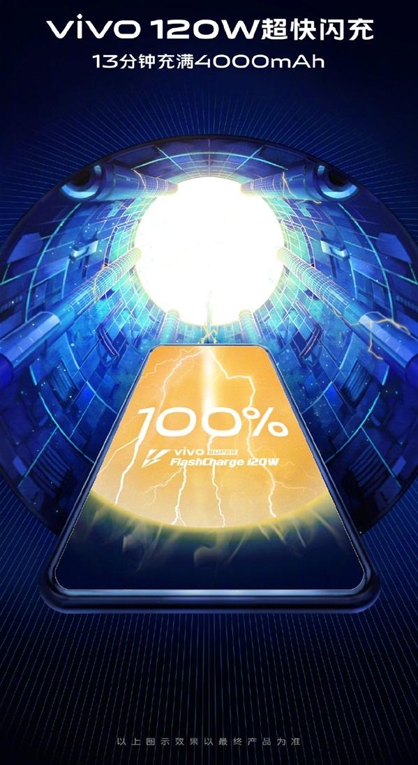 Vivo Super FlashCharge: представлена быстрая зарядка мощностью 120Вт