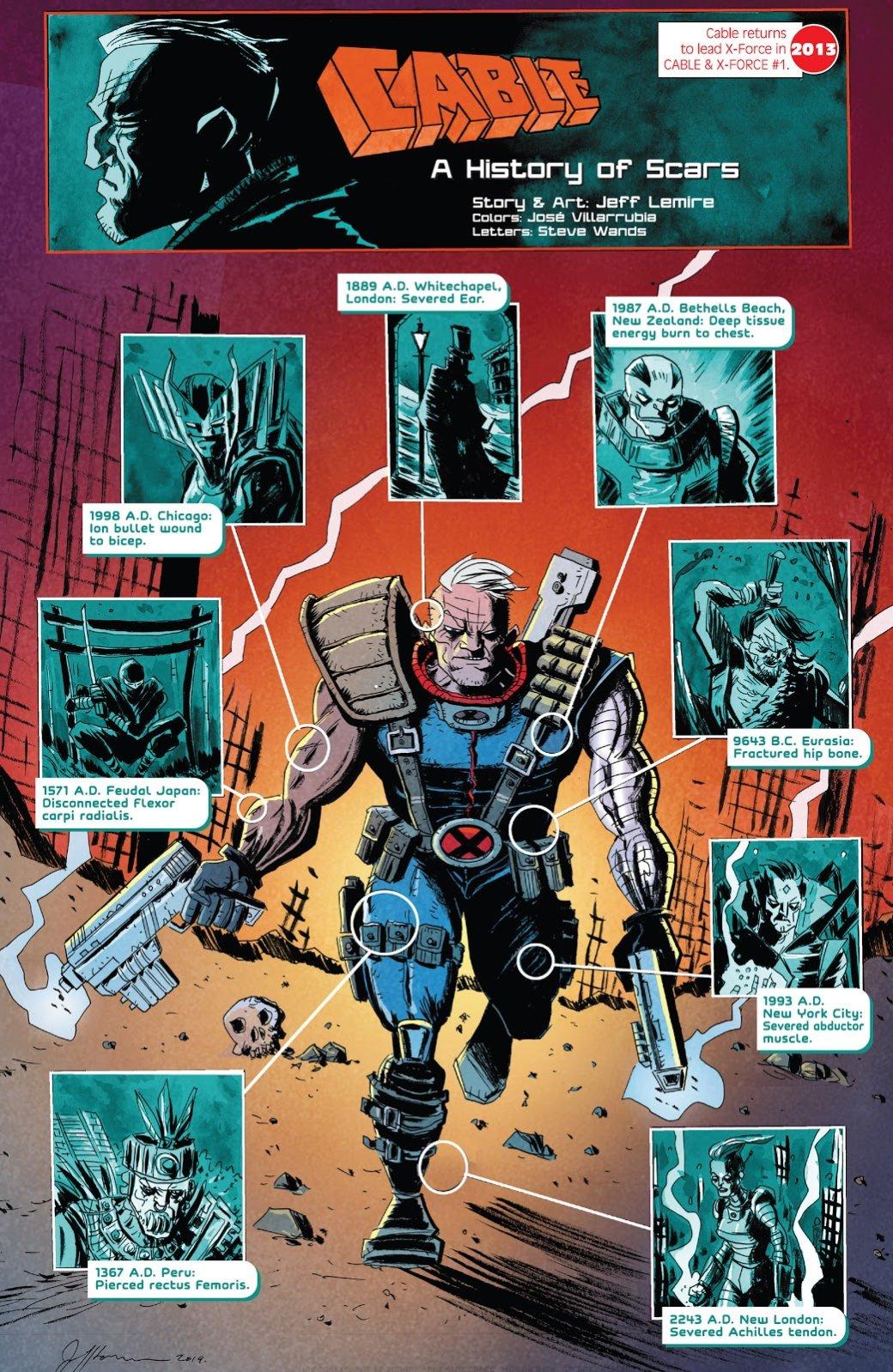 Marvel #1000: как выглядит юбилейный выпуск комиксов идля чего оннужен