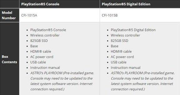Раскрыт комплект поставки PlayStation5. Счем будет продаваться консоль