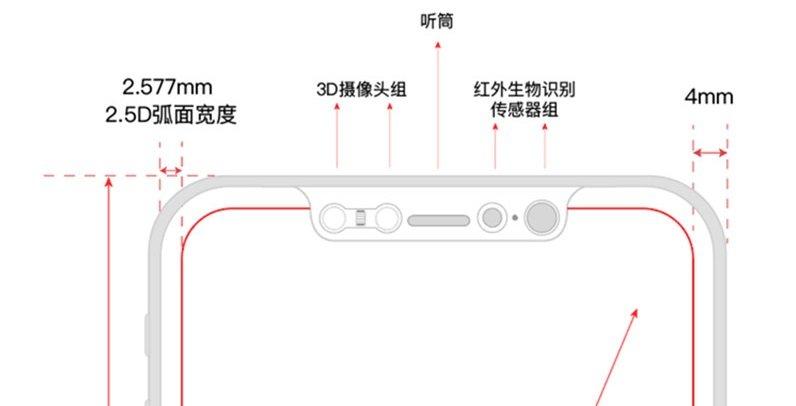 Apple iPhone 8 может быть очень похож на SamsungGalaxy S8