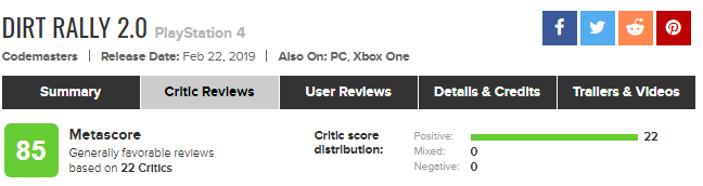 Две новинки конца февраля догнали пооценкам Metro: Exodus иобошли Far Cry: New Dawn сAnthem