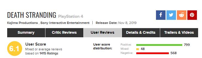 Игроки обрушили пользовательский рейтинг Death Stranding. Они недовольны симулятором ходьбы!