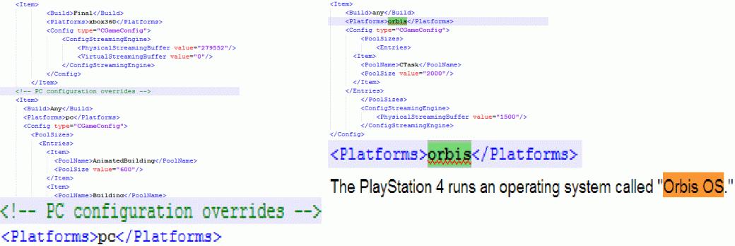 Версии GTA 5 для PC и PS4 обнаружились в коде игры для Xbox 360