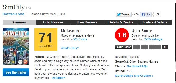 EA извинилась за неполадки с серверами SimCity бесплатной игрой