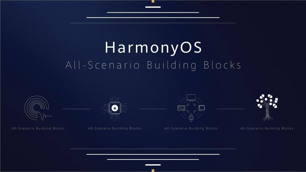 Huawei анонсировала Harmony OS — новую операционную систему