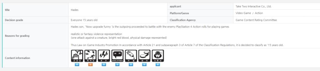 Hades может выйти на PS4. Игра получила возрастной рейтинг