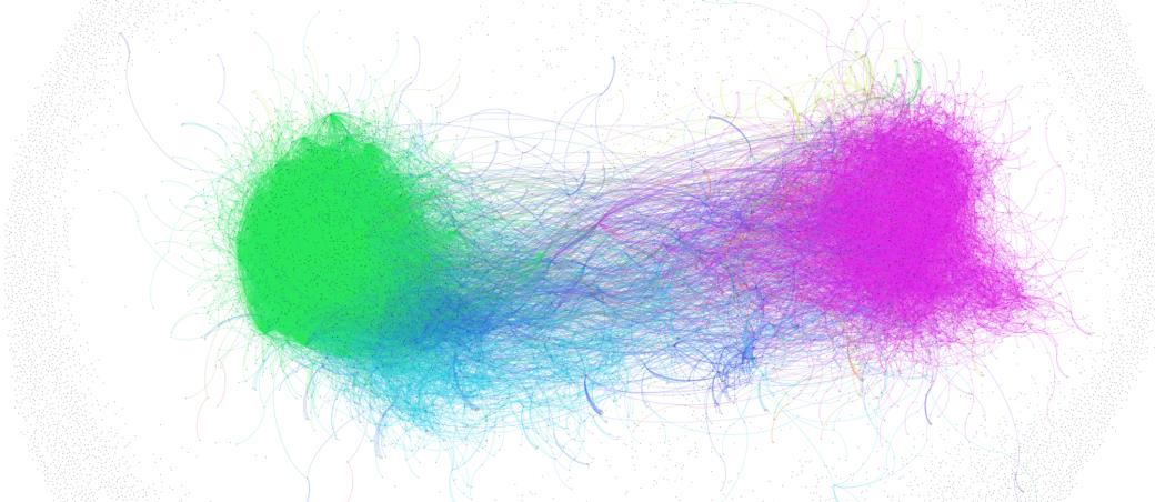 Сторонники и противники Gamergate почти не читают друг друга в Twitter