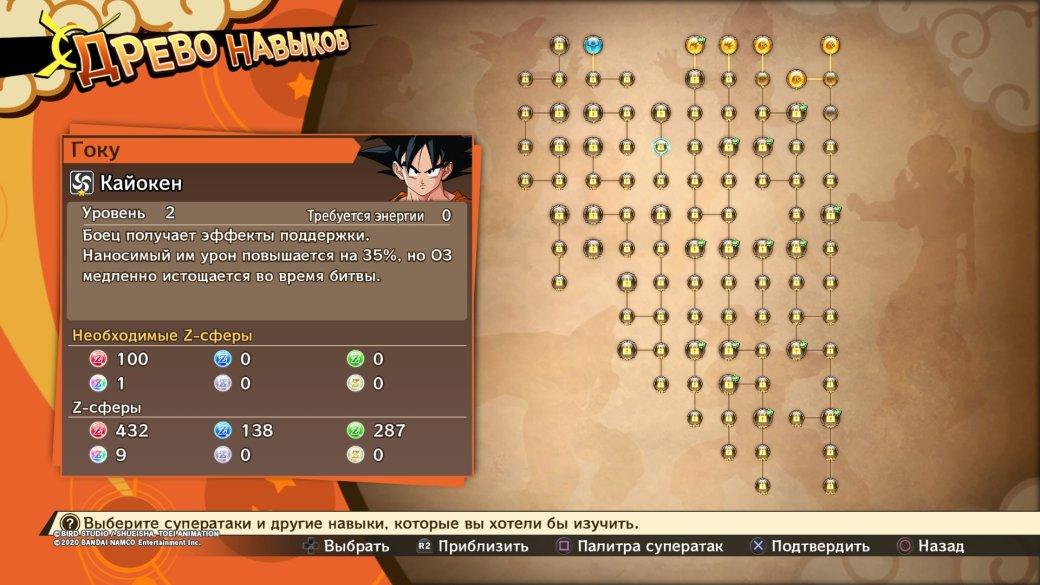 Что такое Dragon Ball Z: Kakarot— амбициозная игра попопулярному аниме?