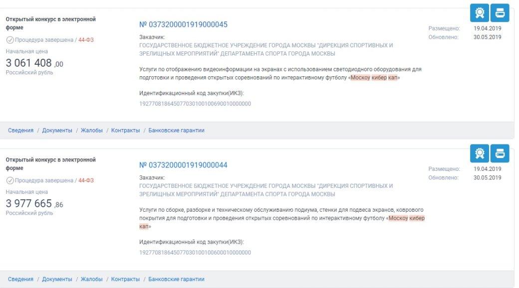 Намосковский турнир поFIFA 19 сбюджетом 30 млн пришло несколько человек, наTwitch 80 зрителей
