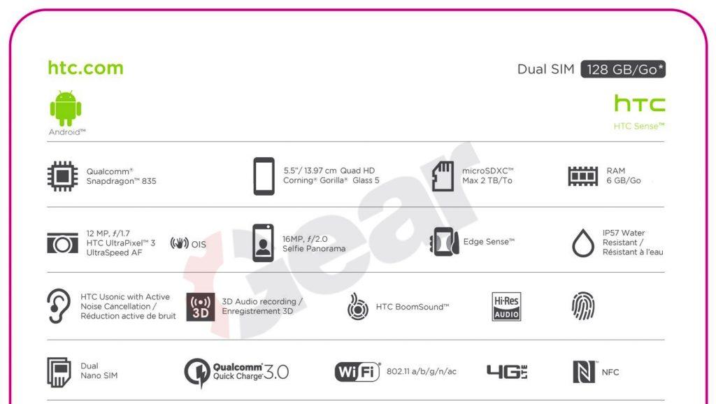 HTC Uссенсорной рамкой получит топовое железо. Аразъем 3,5-мм — нет