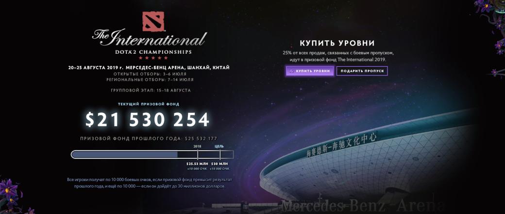 Призовой фонд The International поDota 2 засутки подскочил на$2млн!