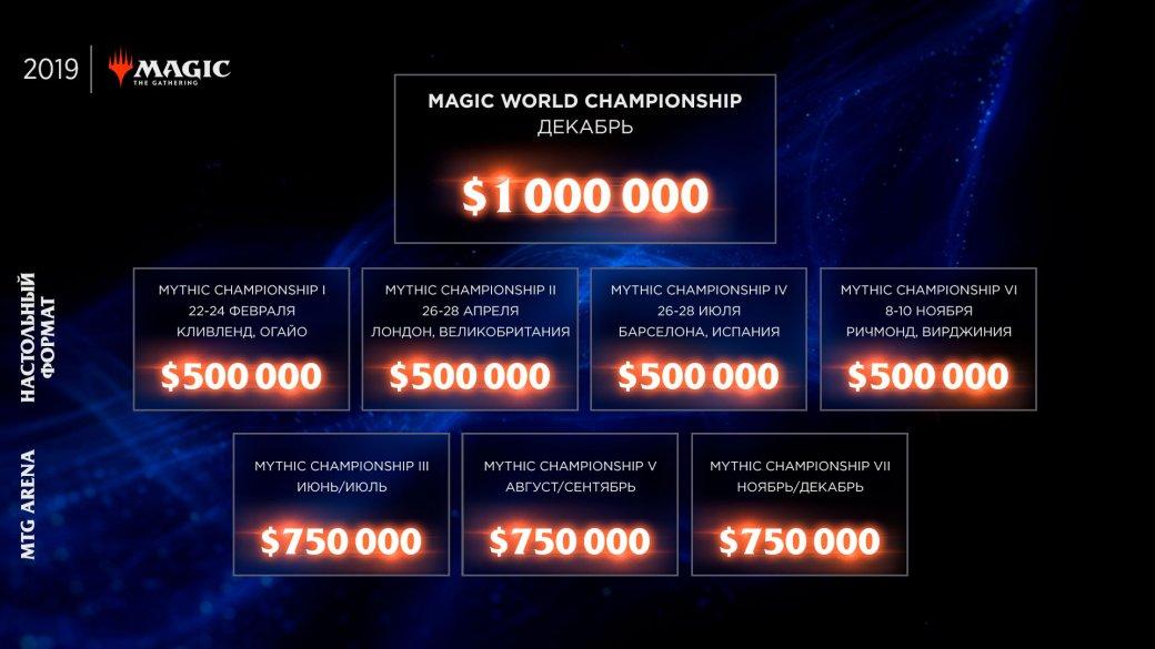 Magic: The Gathering врывается вкиберспорт стурниром в$1 млн