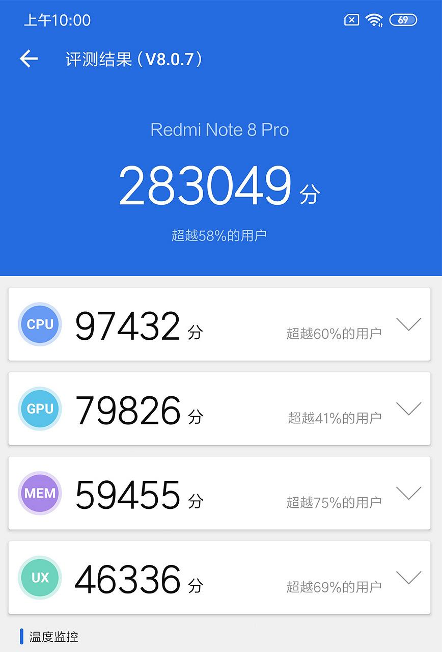 Бюджетный Redmi Note 8 Pro неуступает помощности флагманам Samsung иHuawei