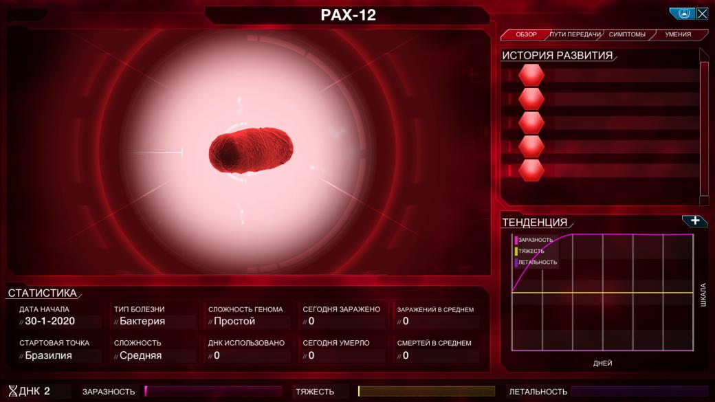 Plague Inc. иэпидемия коронавируса. Можетли игра оказаться полезной вреальной жизни?