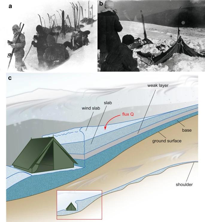 Ученые разгадали загадку перевала Дятлова спомощью мультфильма «Холодное сердце»