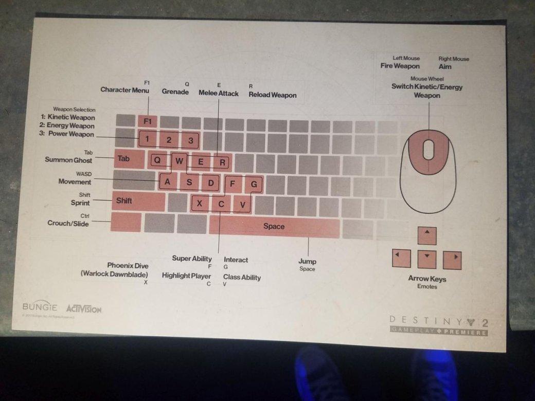 «Никаких выделенных серверов»: новые подробности Destiny 2 наPC
