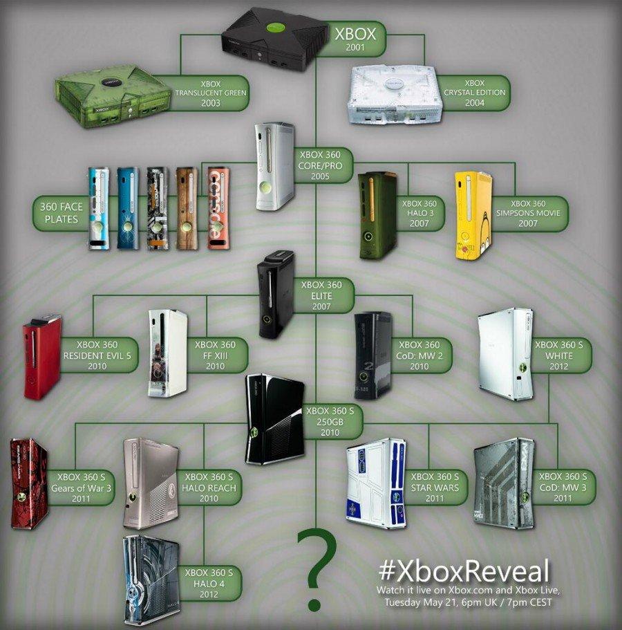 Xbox Day. LIVE