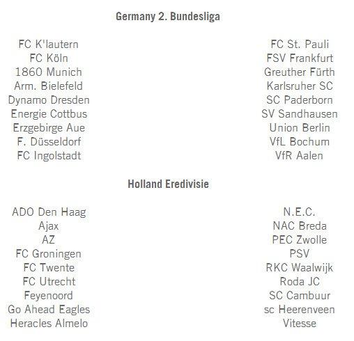 В сети появился список всех лицензированных клубов для игры FIFA 14