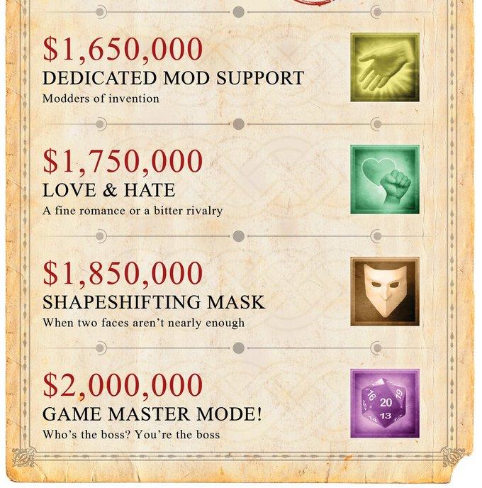 Divinity: Original Sin II строит планы на два миллиона долларов