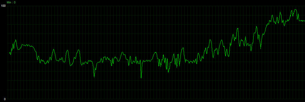 С огнем и мечом: тест Mount & Blade 2 на игровом ноутбуке HP Omen