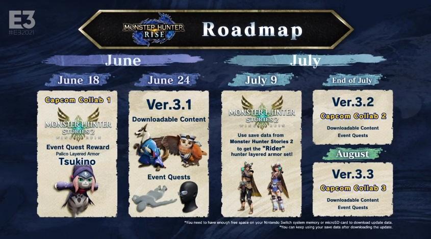 DLC для Resident Evil Village ивыход Re:Verse— что Capcom показала наЕ3 2021