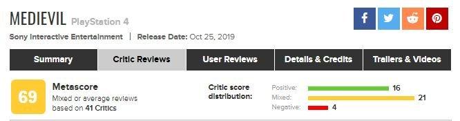 «Последний гвоздь вкрышку гроба серии»: критики прохладно приняли эксклюзив PS4 MediEvil