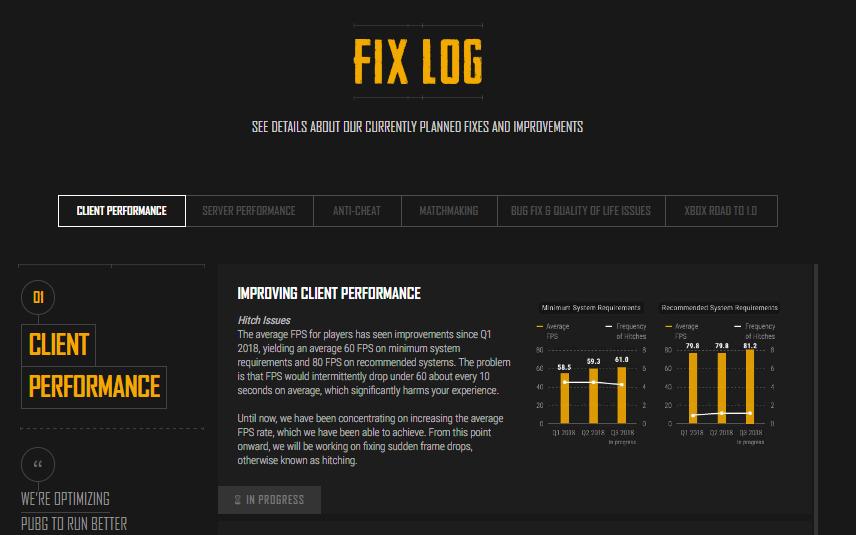ВPUBG нужно пофиксить так много багов, что разработчики запустили для этого отдельный сайт Fix PUBG