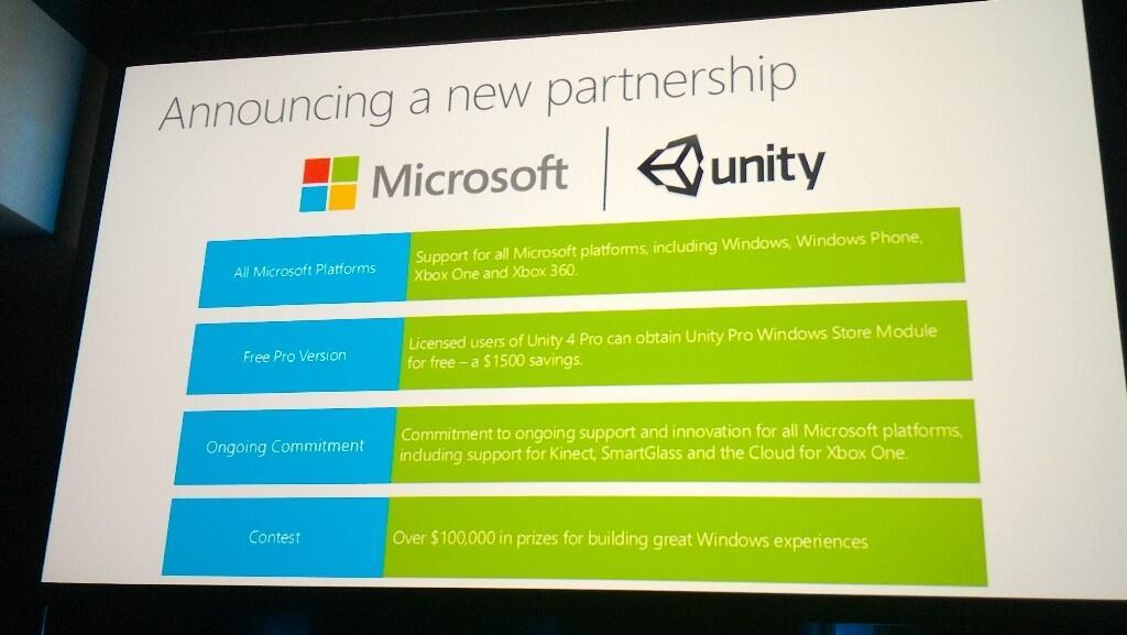 Движок Unity будет поддерживать Xbox One и Windows 8