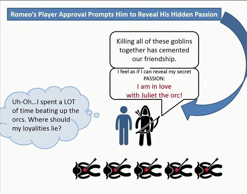 Создатель Bioshock работает над фантастической RPG от первого лица