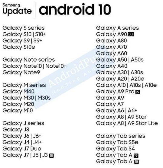 Samsung официально представила обновленную оболочку One UI2
