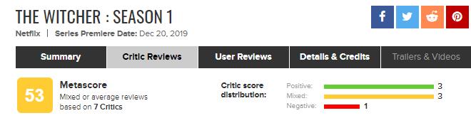 Мнения критиков о «Ведьмаке» от Netflix сильно разошлись